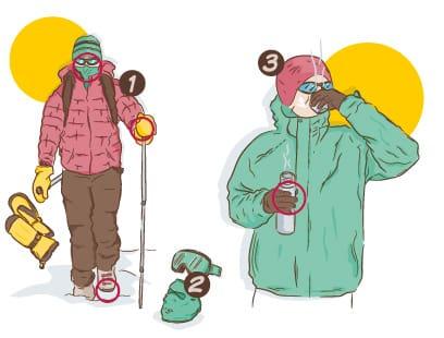 Erfrierungen schützen Bergwelten Illustration