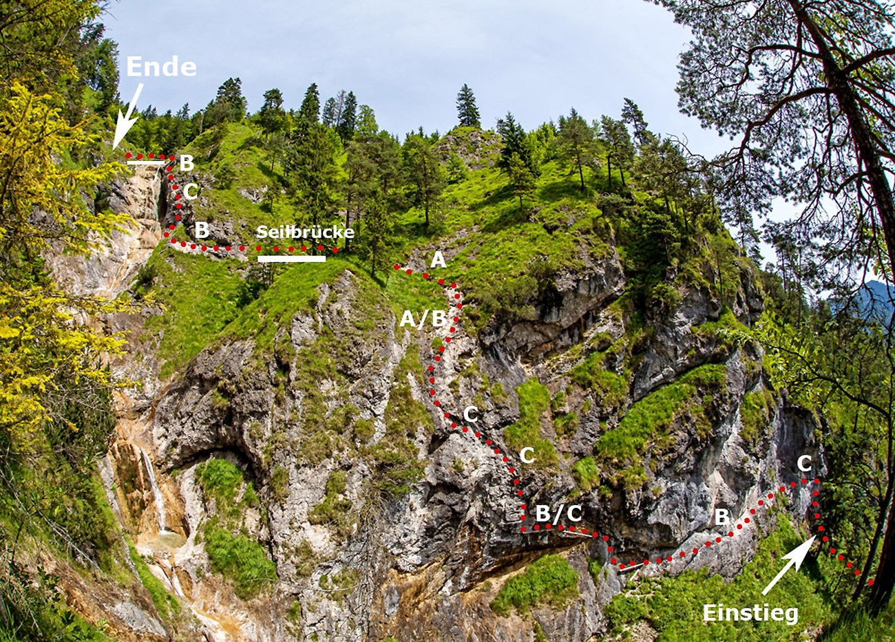 Klettersteig Hausbachfall : Klettersteige hausbachfall km bergwelten