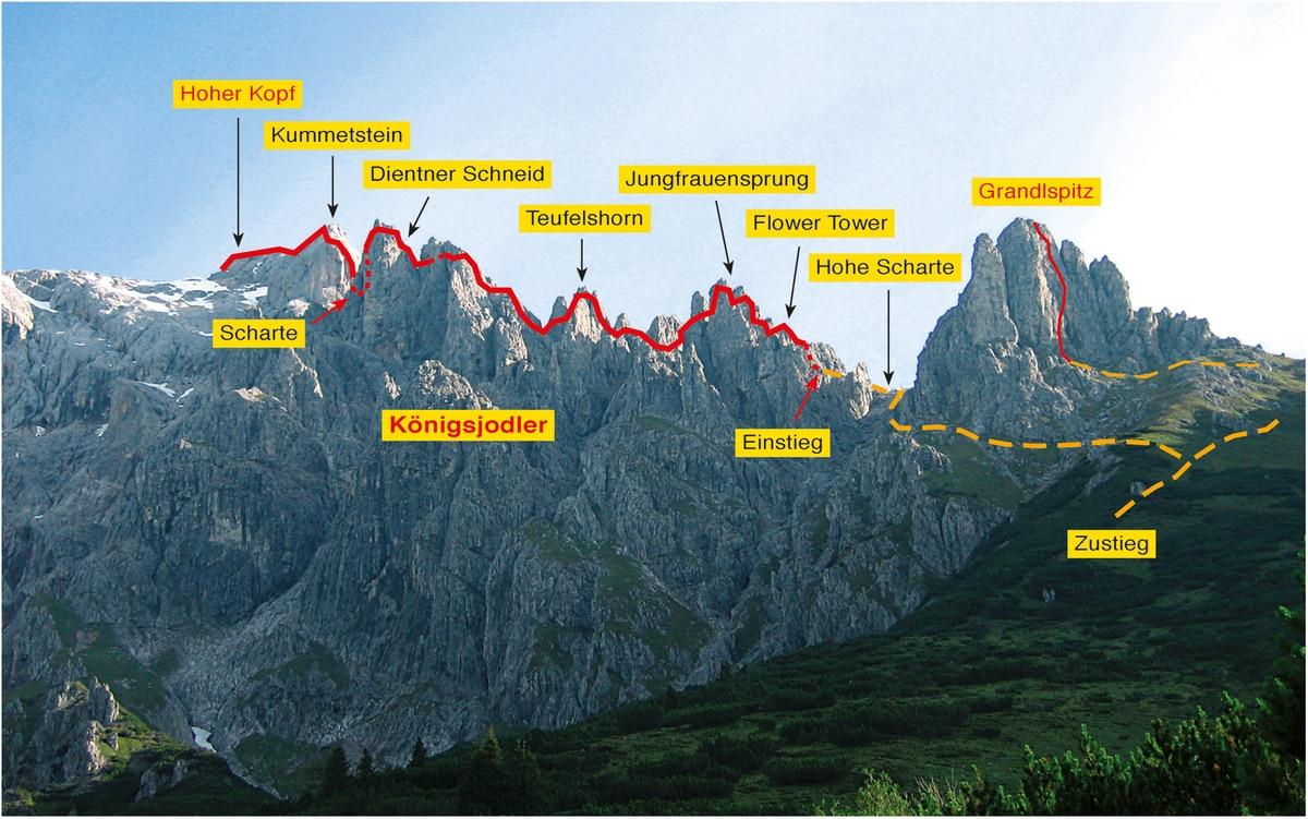 Klettersteig Johann Topo : Klettersteige: königsjodler 2km bergwelten