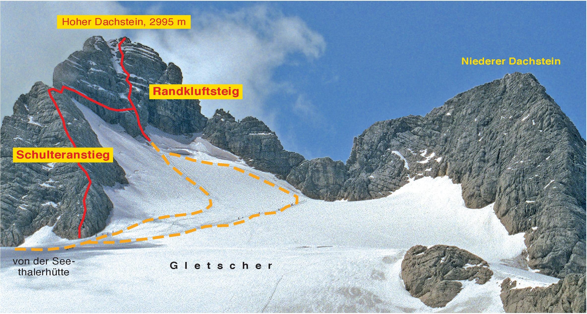 Klettersteig Dachstein : Klettersteige randkluftsteig und schulteranstieg km bergwelten