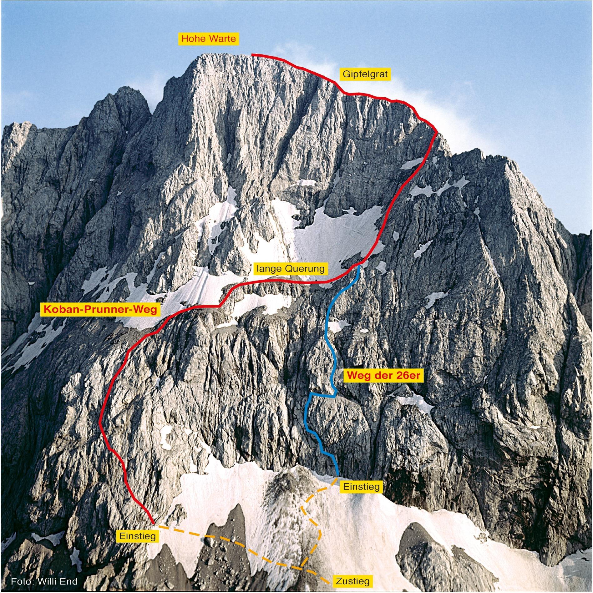 Klettersteig Kärnten : Klettersteige kärnten bergwelten