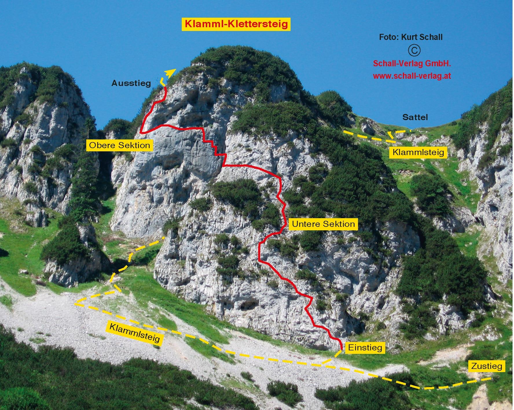 Klettersteig Johann Topo : Klettersteige: klamml klettersteig 2km bergwelten