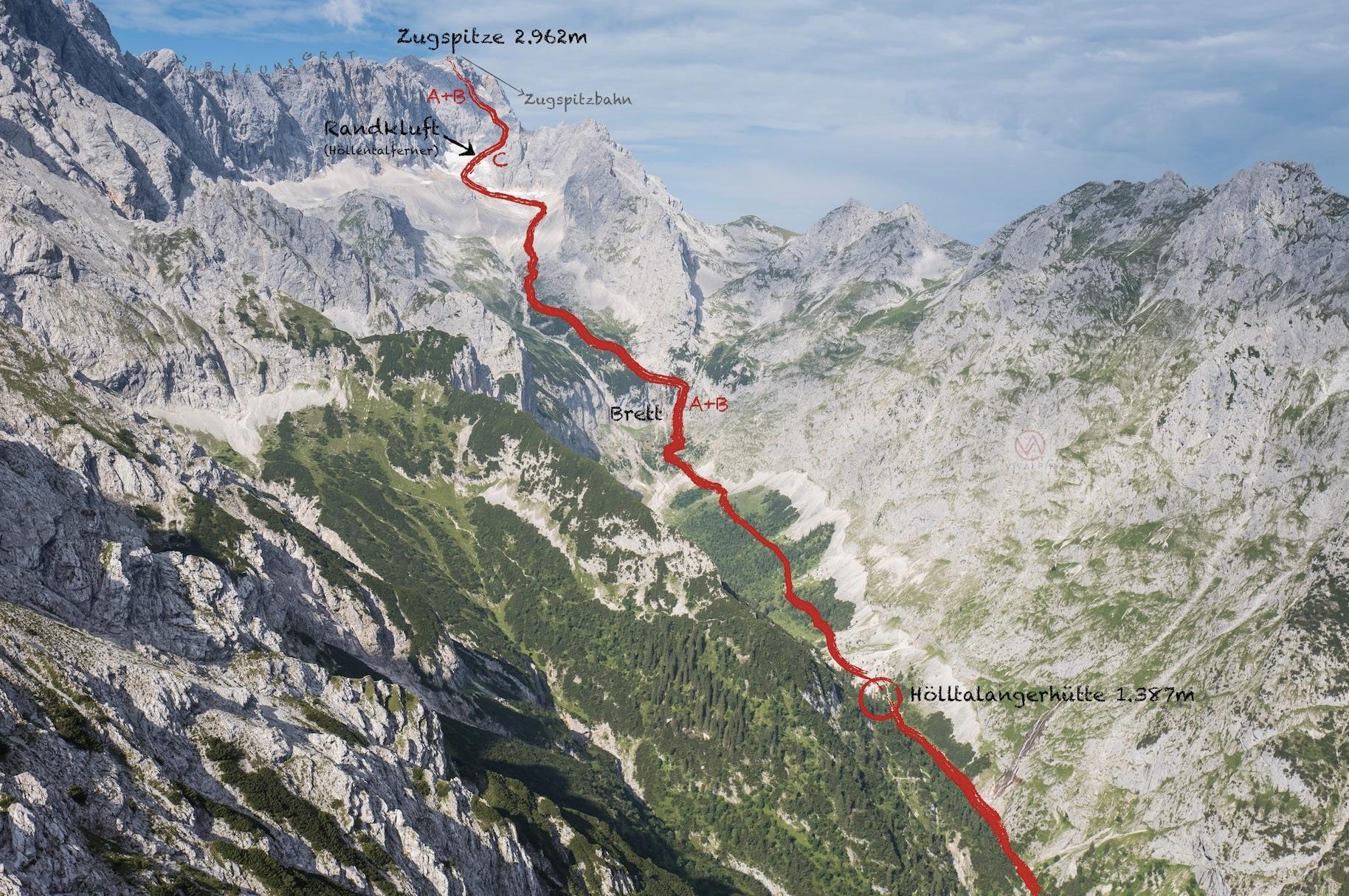 Klettersteig Höllental : Wandern zugspitze durchs höllental km bergwelten